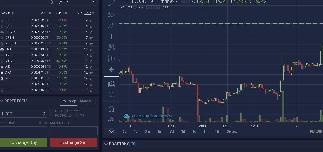 Ethfinex market