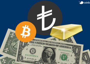 Bitcoin, dolar ve altının Türk lirası bazında değişimi