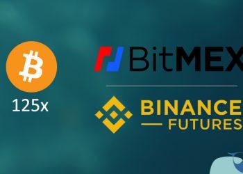 Bitcoin ile kaldıraçlı işlem nasıl yapılır?